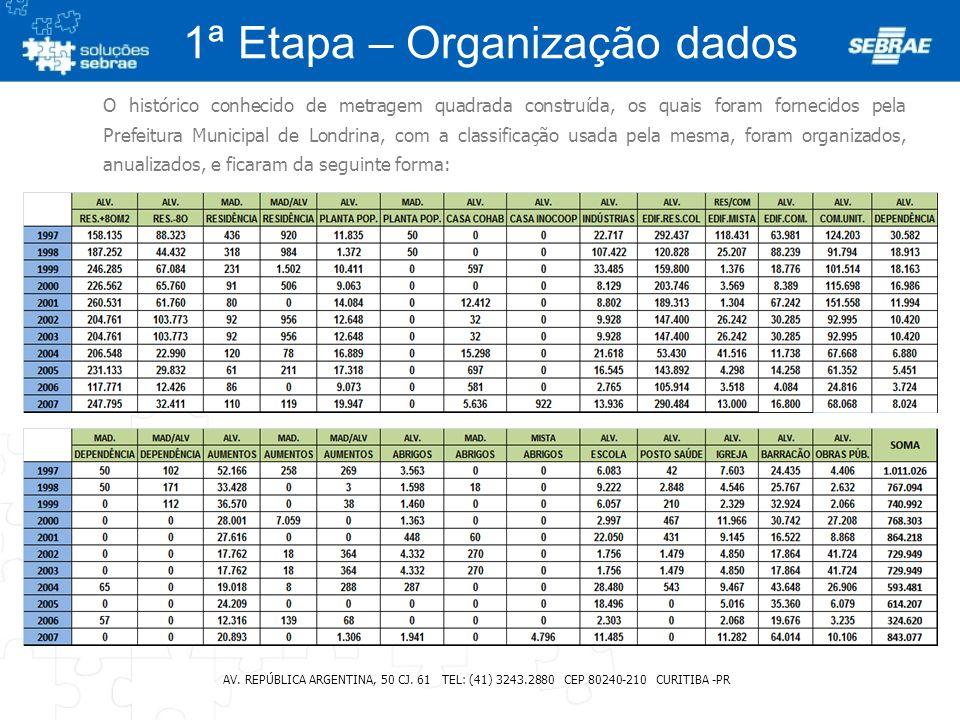1ª Etapa – Organização dados AV. REPÚBLICA ARGENTINA, 50 CJ. 61 TEL: (41) 3243.2880 CEP 80240-210 CURITIBA -PR O histórico conhecido de metragem quadr