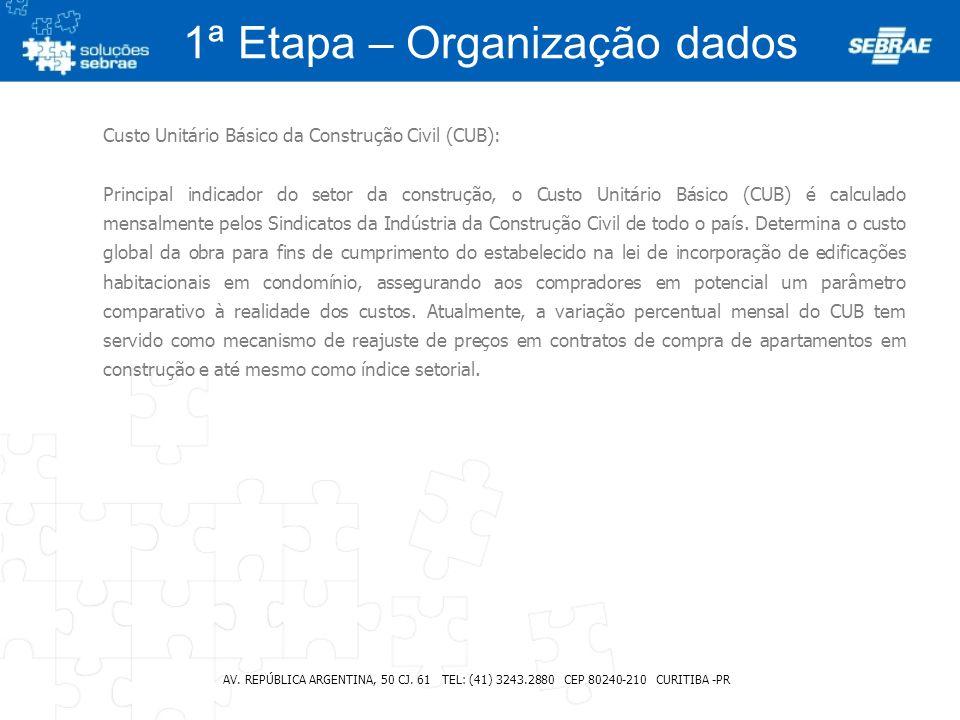 1ª Etapa – Organização dados AV. REPÚBLICA ARGENTINA, 50 CJ. 61 TEL: (41) 3243.2880 CEP 80240-210 CURITIBA -PR Custo Unitário Básico da Construção Civ
