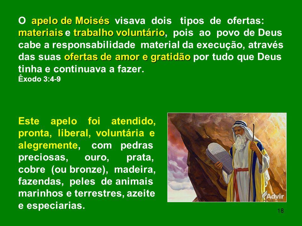 apelo de Moisés materiaistrabalho voluntário ofertas de amor e gratidão O apelo de Moisés visava dois tipos de ofertas: materiais e trabalho voluntári