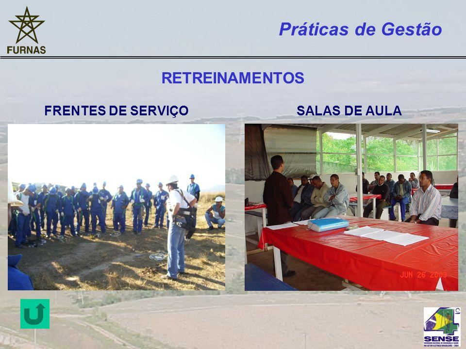 RETREINAMENTOS Práticas de Gestão FRENTES DE SERVIÇOSALAS DE AULA