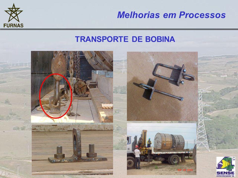 TRANSPORTE DE BOBINA Melhorias em Processos