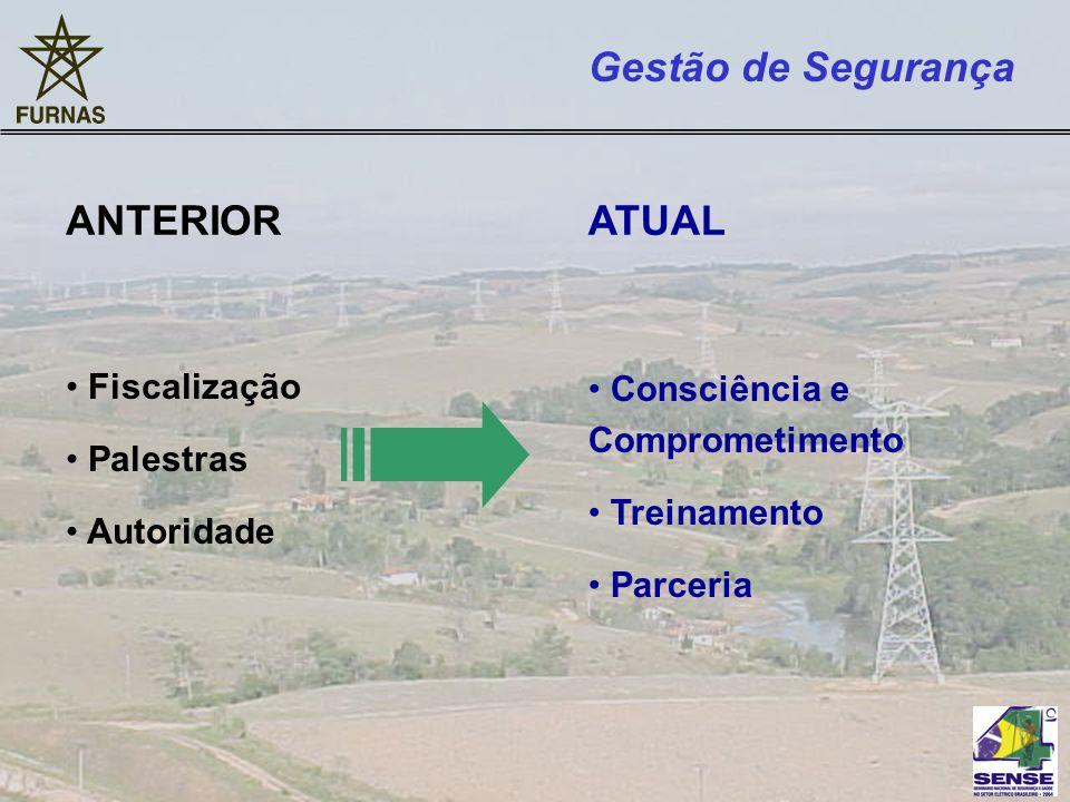 EVENTOPERÍODOEXTENSÃOACIDENTES ACIDENTADO LESÃO GRAVE FATAL Acompanhamento de construção de linha de transmissão (Sem um Sistema de Gestão) 1996 até Junho/2000 2.019 km 12321 Acompanhamento de construção de linha de transmissão (Com um Sistema de Gestão) Junho/2000 a 2004 3.039 km 312 Resultados Evolução do Sistema de Gestão de Segurança na Construção de LT