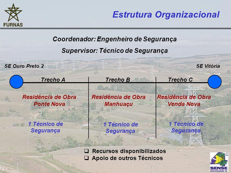 Estrutura Organizacional SE Ouro Preto 2SE Vitória Trecho A Residência de Obra Ponte Nova Trecho BTrecho C Residência de Obra Venda Nova Residência de