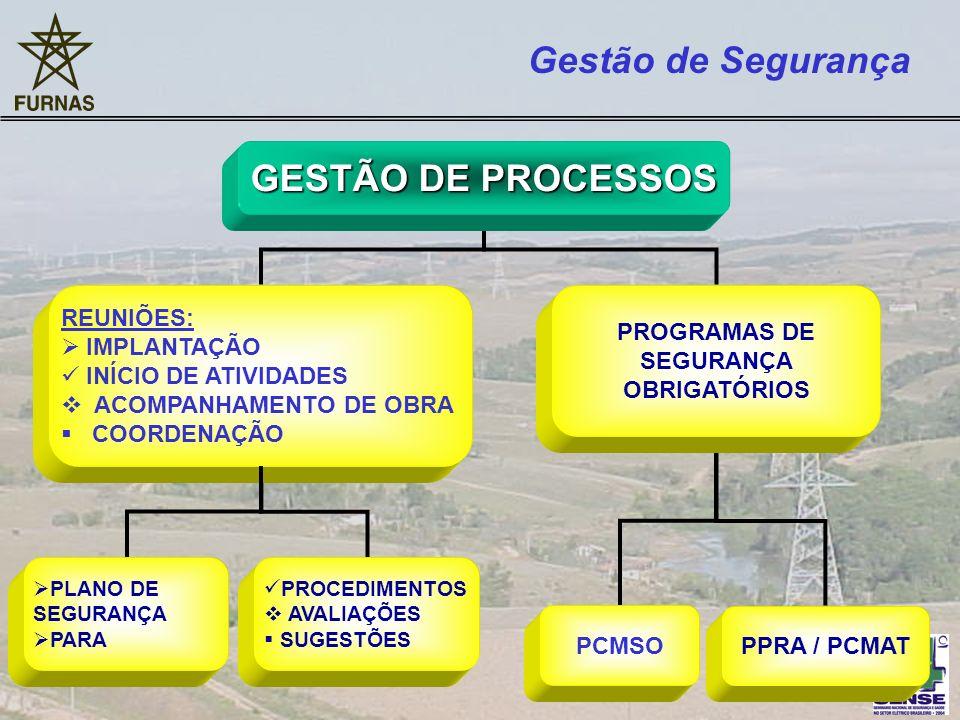 GESTÃO DE PROCESSOS REUNIÕES: IMPLANTAÇÃO INÍCIO DE ATIVIDADES ACOMPANHAMENTO DE OBRA COORDENAÇÃO PROGRAMAS DE SEGURANÇA OBRIGATÓRIOS PLANO DE SEGURAN