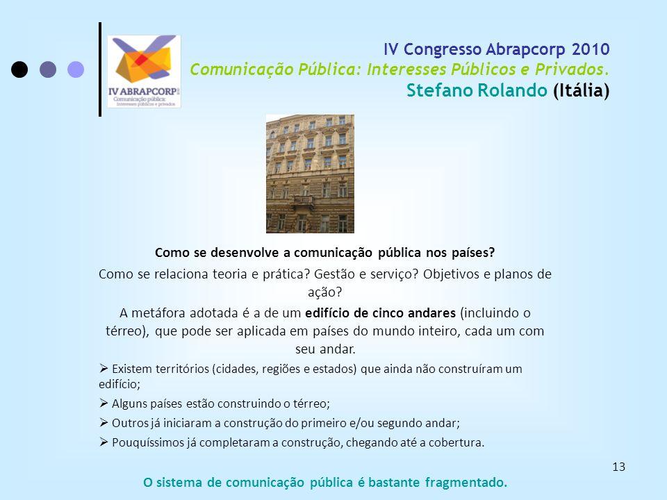 13 IV Congresso Abrapcorp 2010 Comunicação Pública: Interesses Públicos e Privados. Stefano Rolando (Itália) Como se desenvolve a comunicação pública