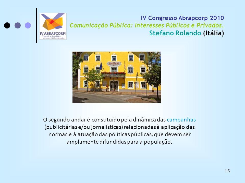 16 IV Congresso Abrapcorp 2010 Comunicação Pública: Interesses Públicos e Privados. Stefano Rolando (Itália) O segundo andar é constituído pela dinâmi