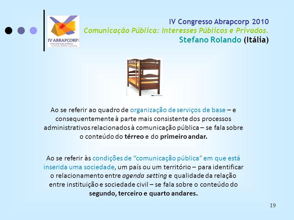 19 IV Congresso Abrapcorp 2010 Comunicação Pública: Interesses Públicos e Privados. Stefano Rolando (Itália) Ao se referir ao quadro de organização de