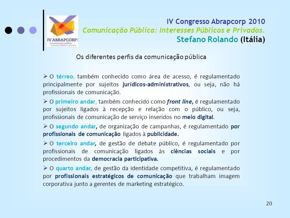 20 IV Congresso Abrapcorp 2010 Comunicação Pública: Interesses Públicos e Privados. Stefano Rolando (Itália) Os diferentes perfis da comunicação públi