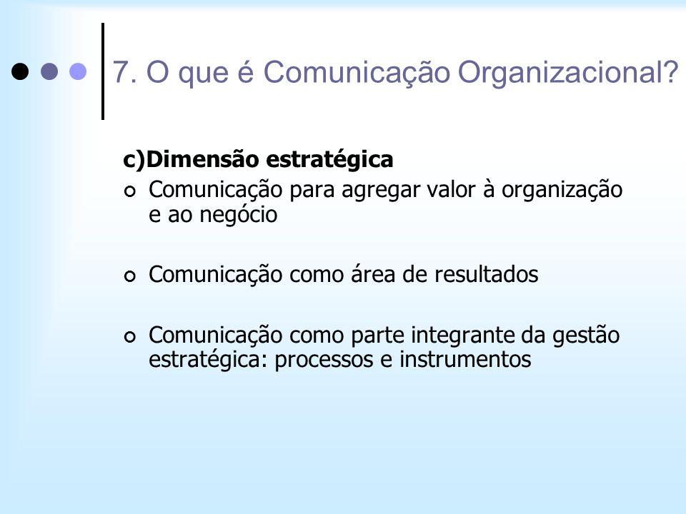 c)Dimensão estratégica Comunicação para agregar valor à organização e ao negócio Comunicação como área de resultados Comunicação como parte integrante