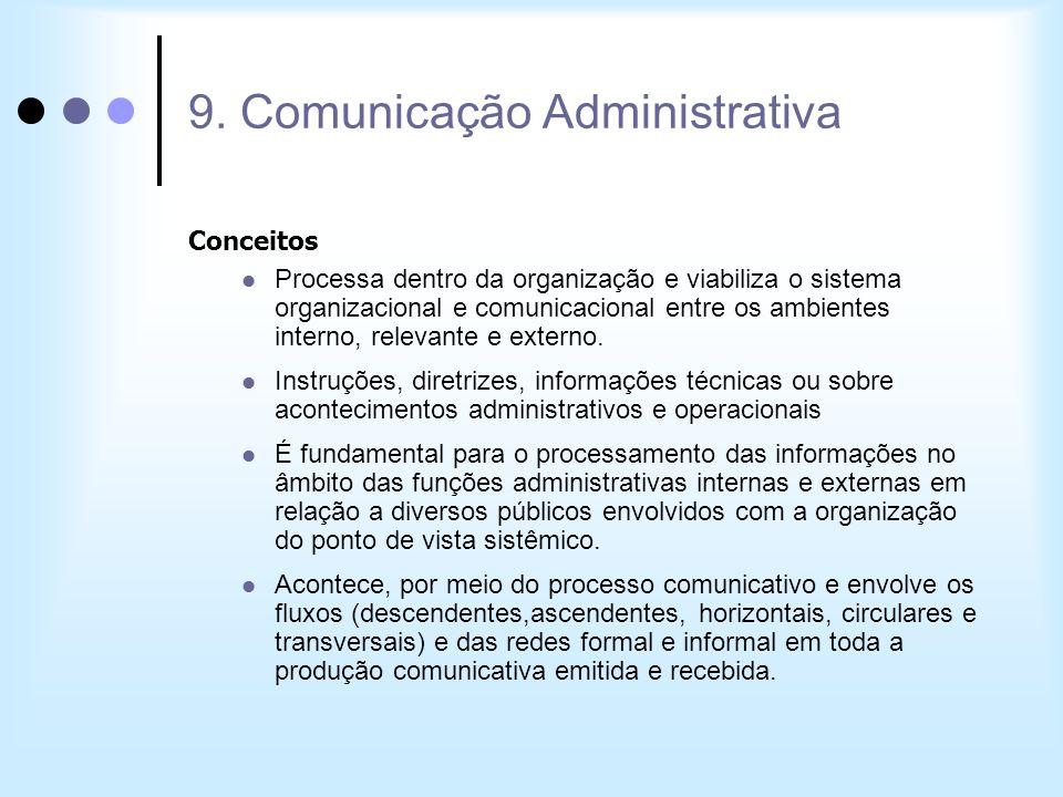 9. Comunicação Administrativa Conceitos Processa dentro da organização e viabiliza o sistema organizacional e comunicacional entre os ambientes intern