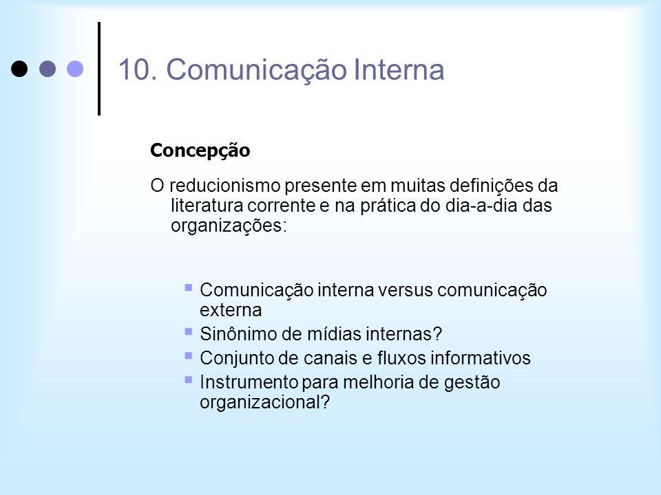 Concepção O reducionismo presente em muitas definições da literatura corrente e na prática do dia-a-dia das organizações: Comunicação interna versus c