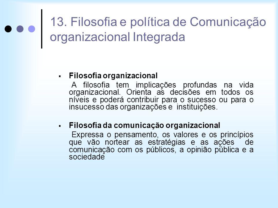 13. Filosofia e política de Comunicação organizacional Integrada Filosofia organizacional A filosofia tem implicações profundas na vida organizacional