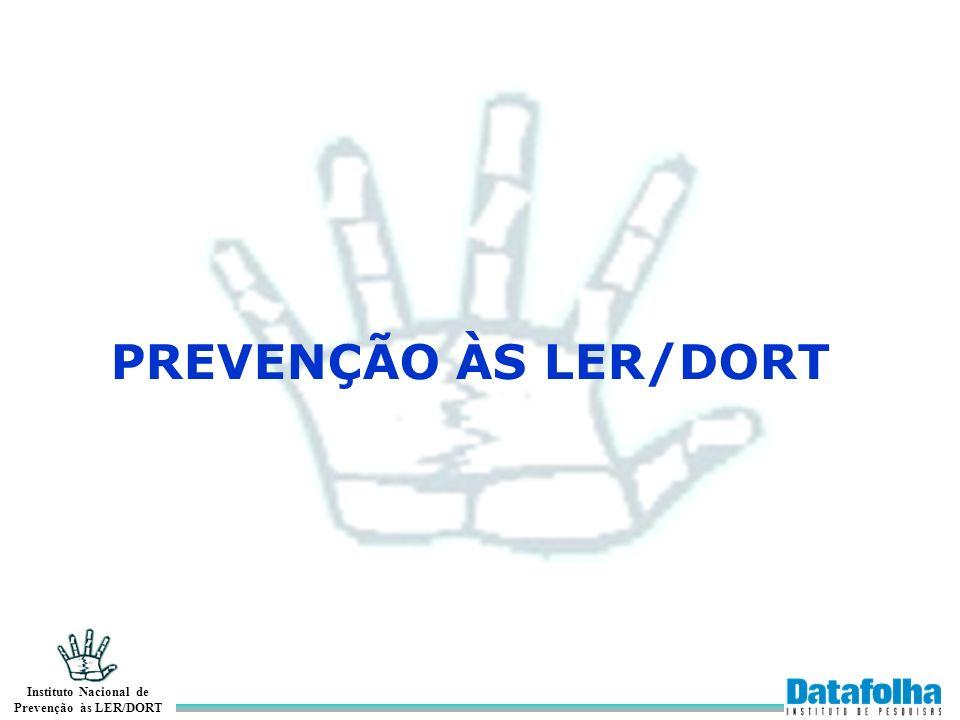 Instituto Nacional de Prevenção às LER/DORT Como foi feita a pesquisa 2.