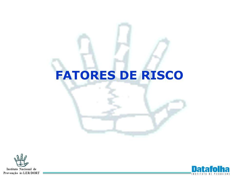 Instituto Nacional de Prevenção às LER/DORT FATORES DE RISCO