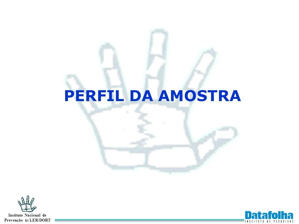 Instituto Nacional de Prevenção às LER/DORT PERFIL DA AMOSTRA