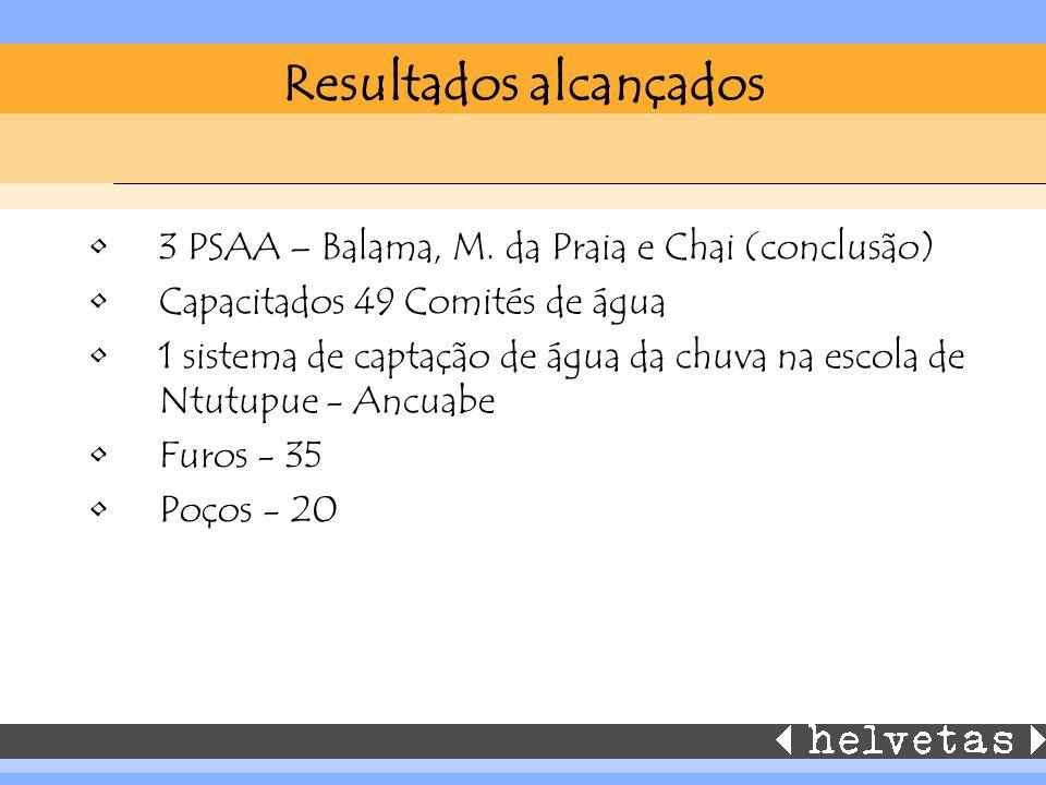 Resultados alcançados 3 PSAA – Balama, M. da Praia e Chai (conclusão) Capacitados 49 Comités de água 1 sistema de captação de água da chuva na escola