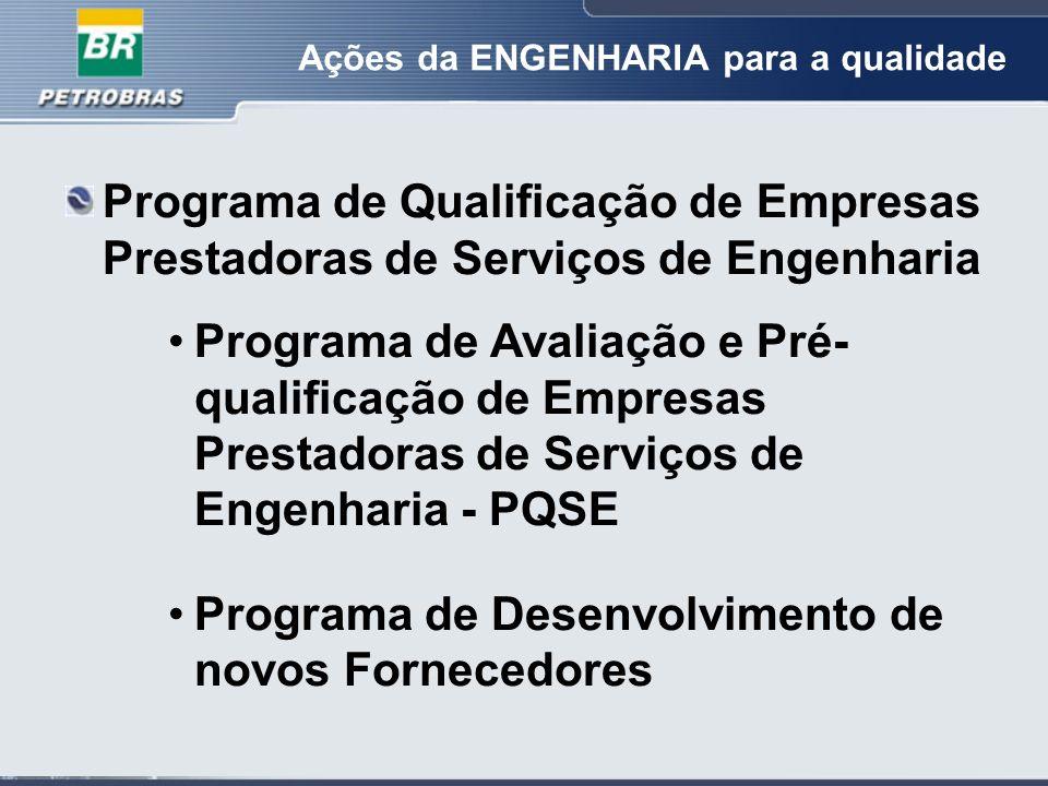 Ações da ENGENHARIA para a qualidade Programa de Qualificação de Empresas Prestadoras de Serviços de Engenharia Programa de Avaliação e Pré- qualificação de Empresas Prestadoras de Serviços de Engenharia - PQSE Programa de Desenvolvimento de novos Fornecedores