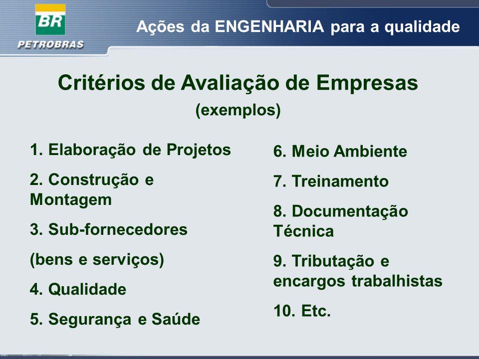 Critérios de Avaliação de Empresas (exemplos) 1.Elaboração de Projetos 2.
