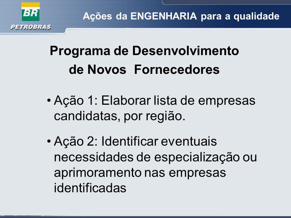 Ações da ENGENHARIA para a qualidade Programa de Desenvolvimento de Novos Fornecedores Ação 1: Elaborar lista de empresas candidatas, por região.