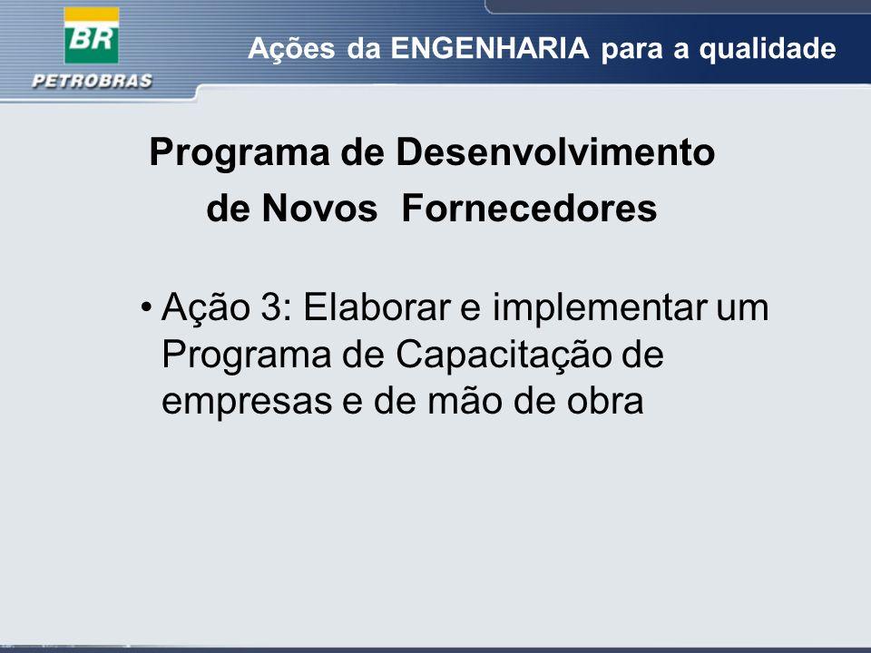 Ações da ENGENHARIA para a qualidade Programa de Desenvolvimento de Novos Fornecedores Ação 3: Elaborar e implementar um Programa de Capacitação de empresas e de mão de obra