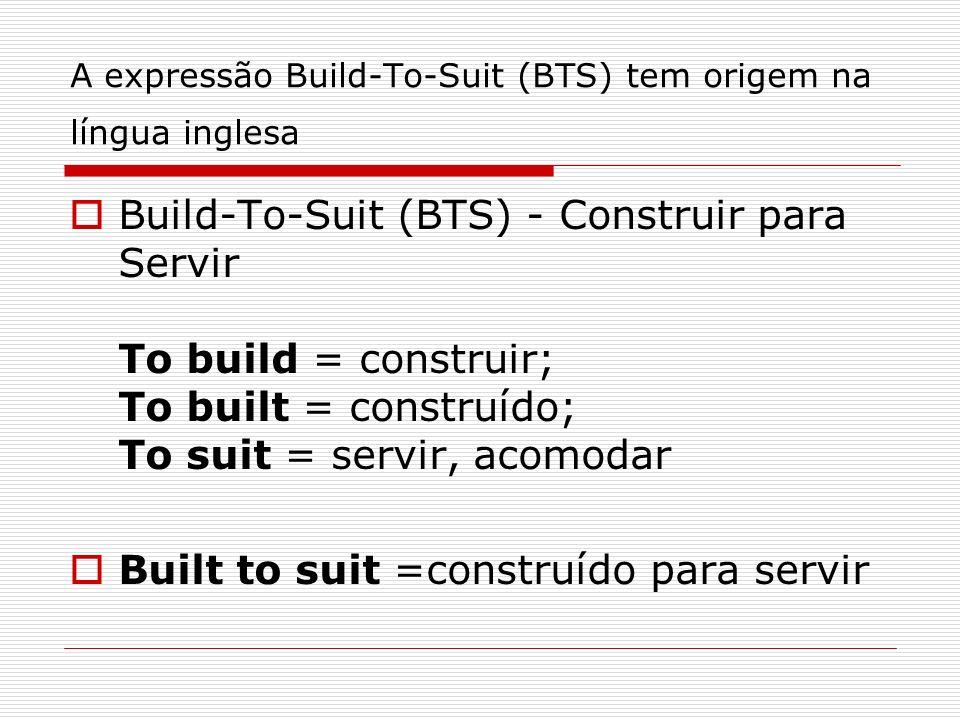 A expressão Build-To-Suit (BTS) tem origem na língua inglesa Build-To-Suit (BTS) - Construir para Servir To build = construir; To built = construído;