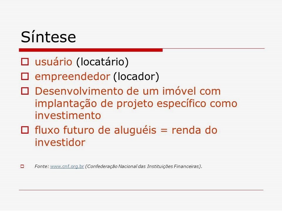 Síntese usuário (locatário) empreendedor (locador) Desenvolvimento de um imóvel com implantação de projeto específico como investimento fluxo futuro d
