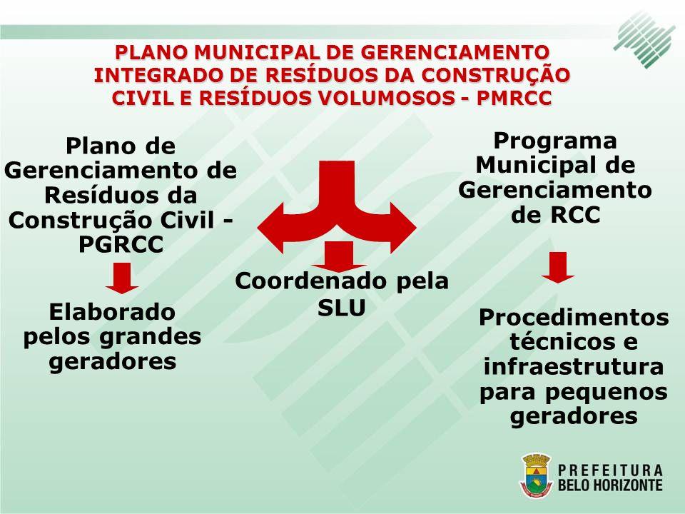 Programa Municipal de Gerenciamento de RCC Plano de Gerenciamento de Resíduos da Construção Civil - PGRCC Coordenado pela SLU Elaborado pelos grandes