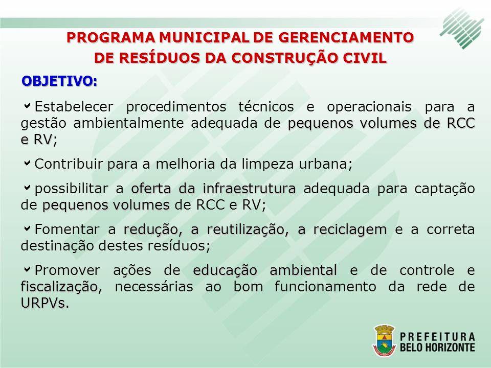PROGRAMA MUNICIPAL DE GERENCIAMENTO DE RESÍDUOS DA CONSTRUÇÃO CIVIL pequenos volumes de RCC e RV Estabelecer procedimentos técnicos e operacionais par