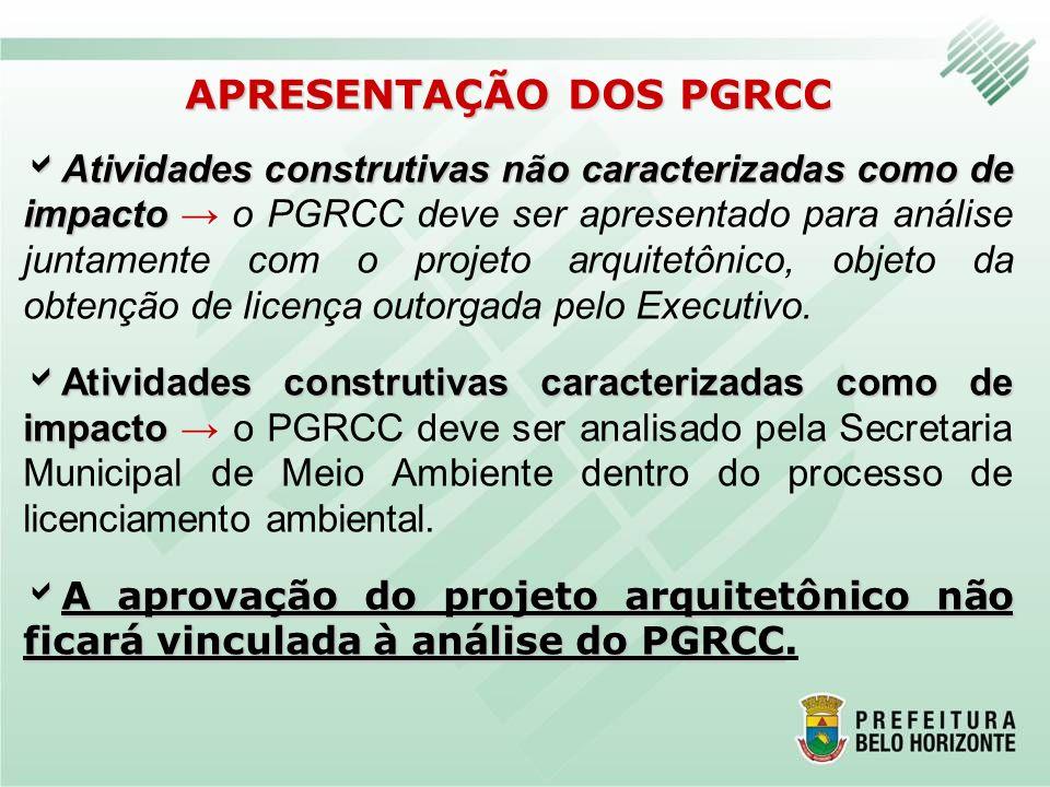 Atividades construtivas não caracterizadas como de impacto Atividades construtivas não caracterizadas como de impacto o PGRCC deve ser apresentado par