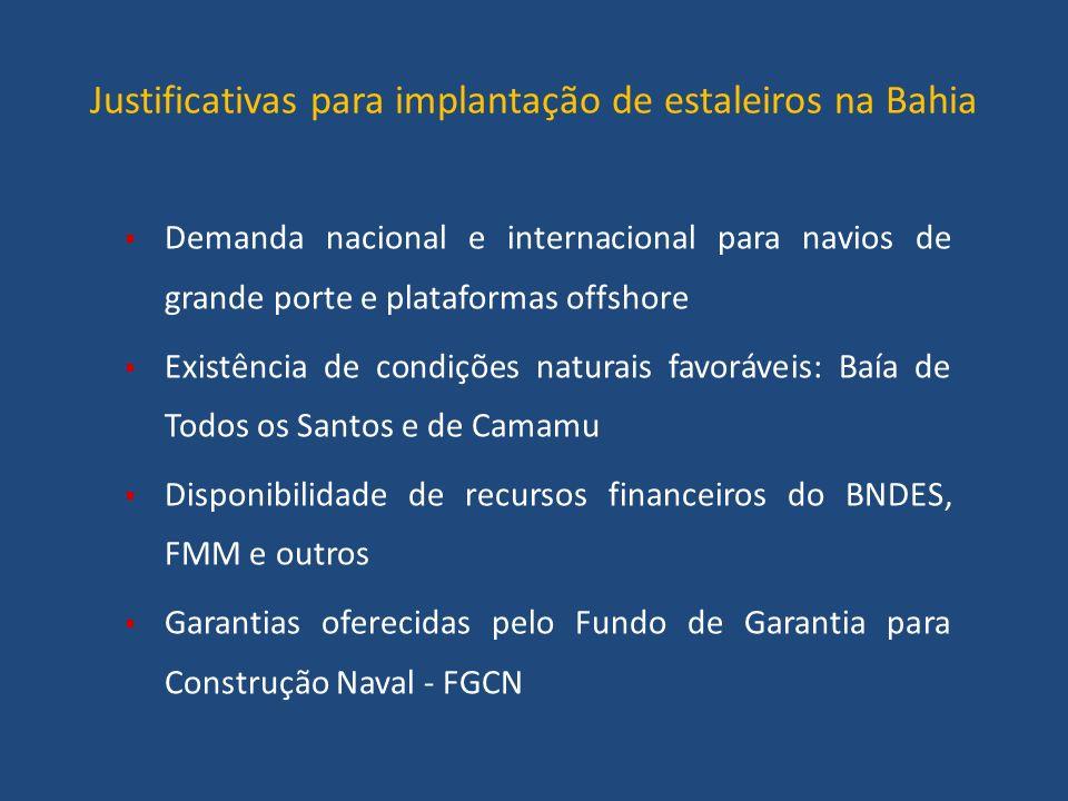 Justificativas para implantação de estaleiros na Bahia Demanda nacional e internacional para navios de grande porte e plataformas offshore Existência