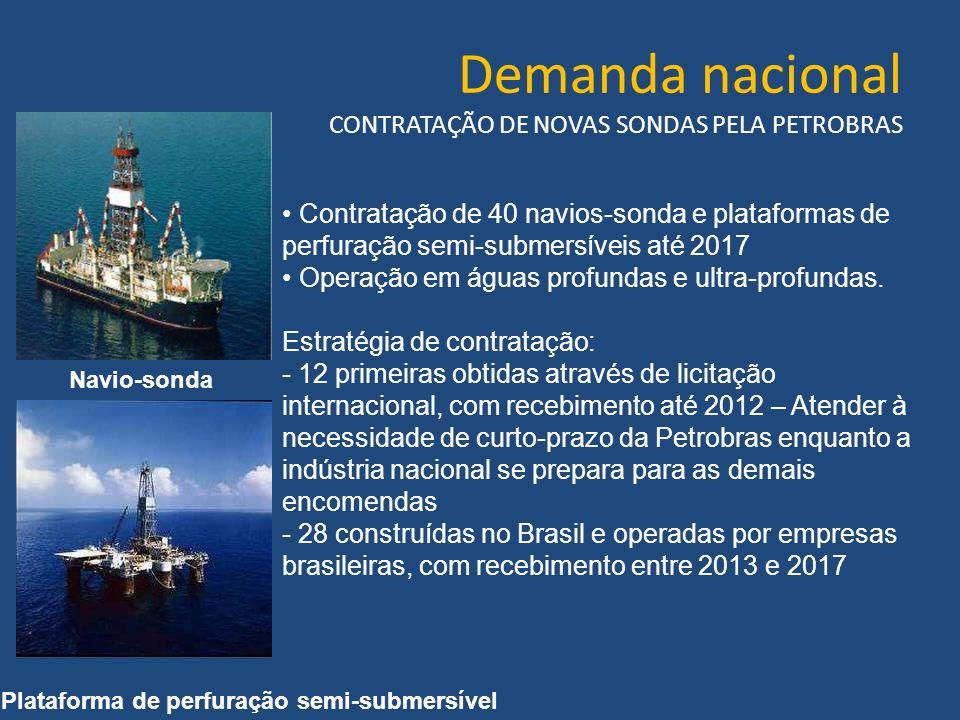 Demanda nacional CONTRATAÇÃO DE NOVAS SONDAS PELA PETROBRAS Contratação de 40 navios-sonda e plataformas de perfuração semi-submersíveis até 2017 Oper
