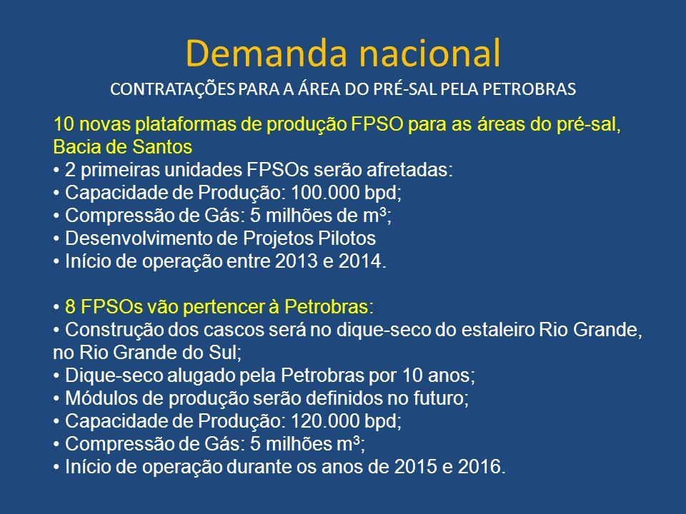 Demanda nacional CONTRATAÇÕES PARA A ÁREA DO PRÉ-SAL PELA PETROBRAS 10 novas plataformas de produção FPSO para as áreas do pré-sal, Bacia de Santos 2