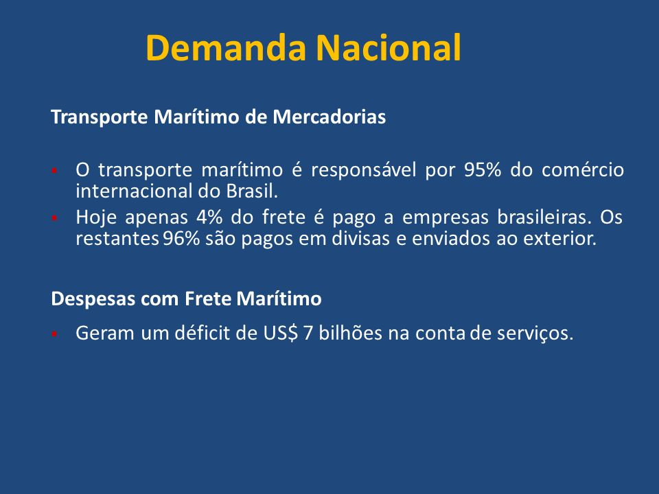 Demanda Nacional Transporte Marítimo de Mercadorias O transporte marítimo é responsável por 95% do comércio internacional do Brasil. Hoje apenas 4% do