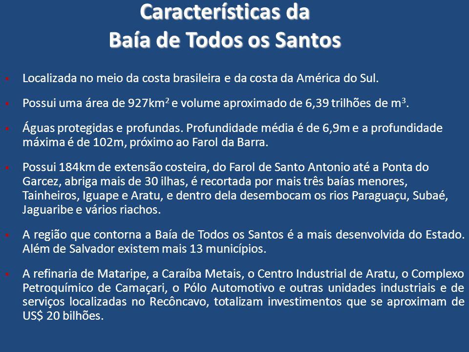 Características da Baía de Todos os Santos Localizada no meio da costa brasileira e da costa da América do Sul. Possui uma área de 927km 2 e volume ap