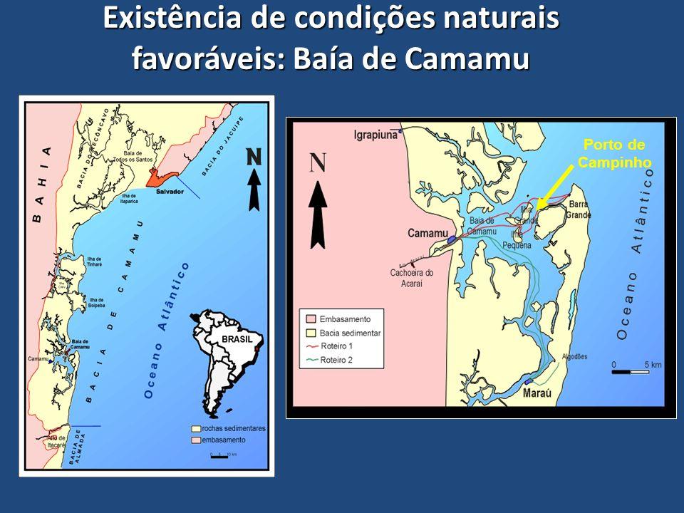 Existência de condições naturais favoráveis: Baía de Camamu Porto de Campinho