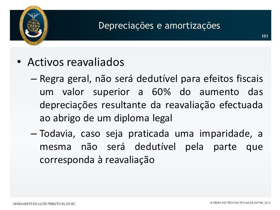Activos reavaliados – Regra geral, não será dedutível para efeitos fiscais um valor superior a 60% do aumento das depreciações resultante da reavaliaç