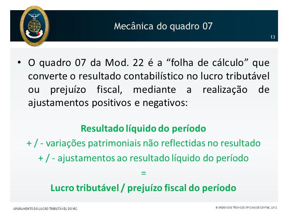 Mecânica do quadro 07 O quadro 07 da Mod. 22 é a folha de cálculo que converte o resultado contabilístico no lucro tributável ou prejuízo fiscal, medi