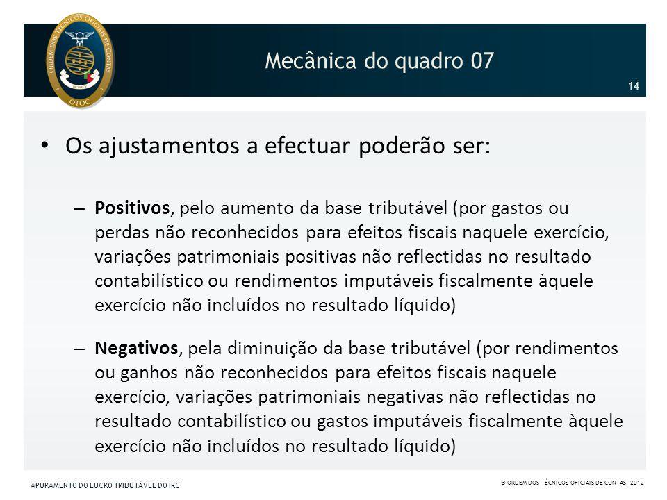 Mecânica do quadro 07 Os ajustamentos a efectuar poderão ser: – Positivos, pelo aumento da base tributável (por gastos ou perdas não reconhecidos para