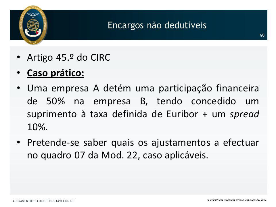 Encargos não dedutíveis Artigo 45.º do CIRC Caso prático: Uma empresa A detém uma participação financeira de 50% na empresa B, tendo concedido um supr