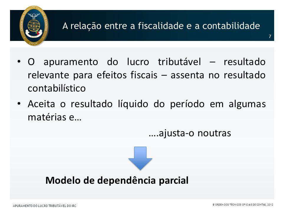 O apuramento do lucro tributável – resultado relevante para efeitos fiscais – assenta no resultado contabilístico Aceita o resultado líquido do períod