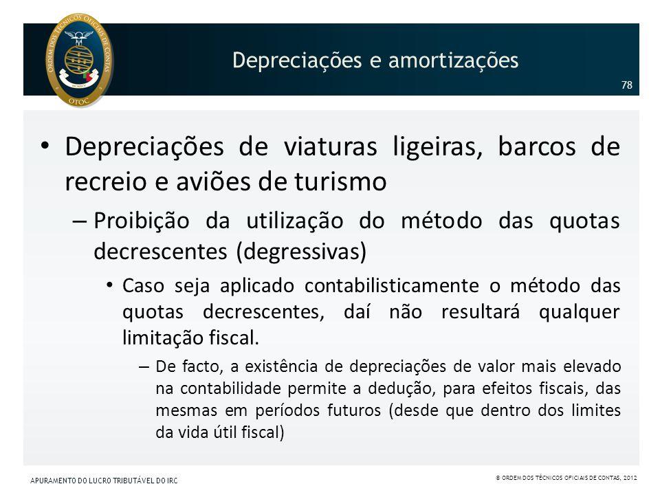 Depreciações de viaturas ligeiras, barcos de recreio e aviões de turismo – Proibição da utilização do método das quotas decrescentes (degressivas) Cas