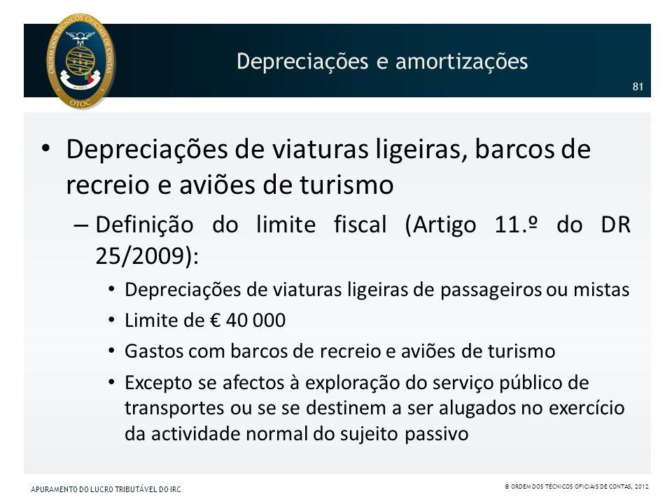 Depreciações de viaturas ligeiras, barcos de recreio e aviões de turismo – Definição do limite fiscal (Artigo 11.º do DR 25/2009): Depreciações de via