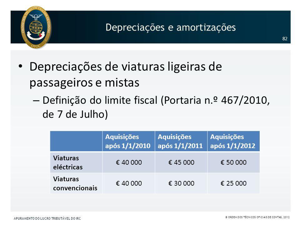Depreciações de viaturas ligeiras de passageiros e mistas – Definição do limite fiscal (Portaria n.º 467/2010, de 7 de Julho) 82 Aquisições após 1/1/2
