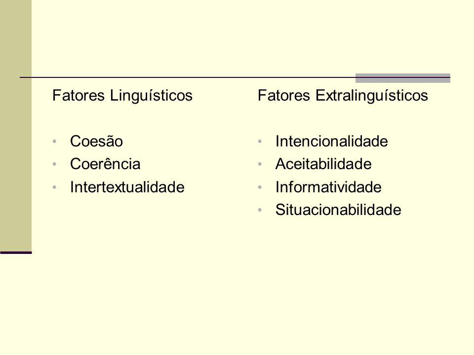 Fatores Linguísticos Coesão Coerência Intertextualidade Fatores Extralinguísticos Intencionalidade Aceitabilidade Informatividade Situacionabilidade