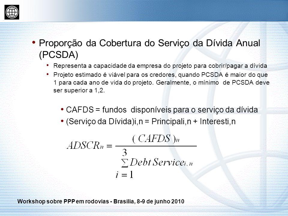 Proporção da Cobertura do Serviço da Dívida Anual (PCSDA) Representa a capacidade da empresa do projeto para cobrir/pagar a dívida Projeto estimado é