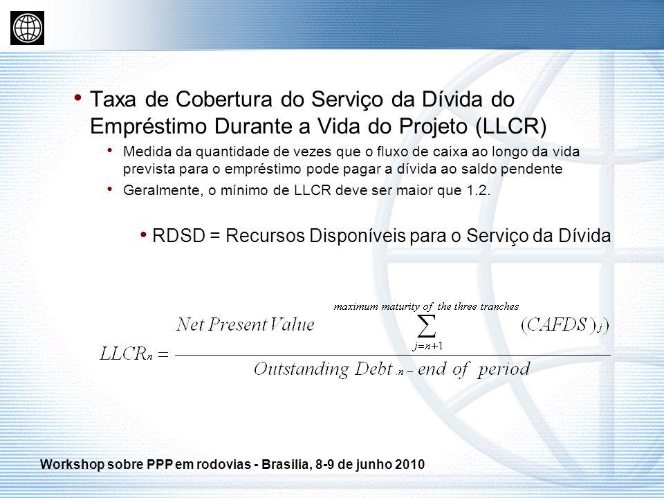 Taxa de Cobertura do Serviço da Dívida do Empréstimo Durante a Vida do Projeto (LLCR) Medida da quantidade de vezes que o fluxo de caixa ao longo da v