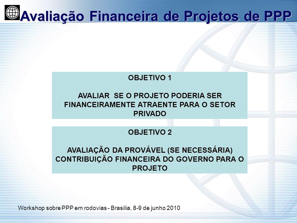 Avaliação Financeira de Projetos de PPP OBJETIVO 1 AVALIAR SE O PROJETO PODERIA SER FINANCEIRAMENTE ATRAENTE PARA O SETOR PRIVADO OBJETIVO 2 AVALIAÇÃO