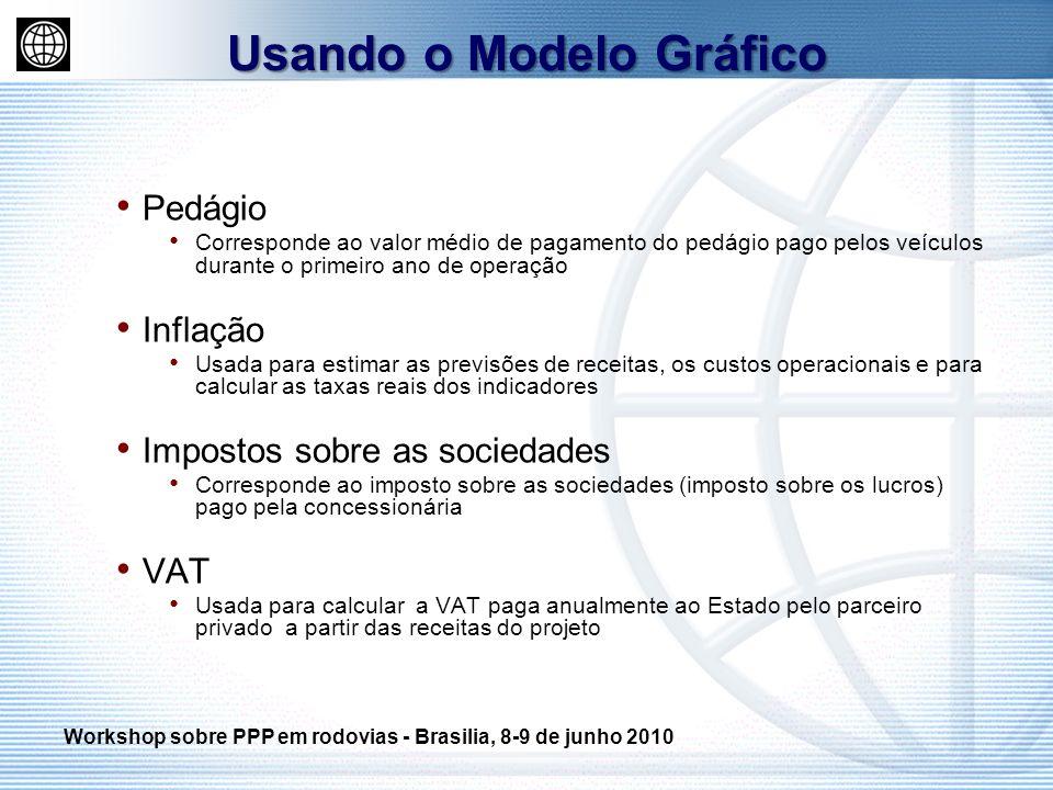 Pedágio Corresponde ao valor médio de pagamento do pedágio pago pelos veículos durante o primeiro ano de operação Inflação Usada para estimar as previ