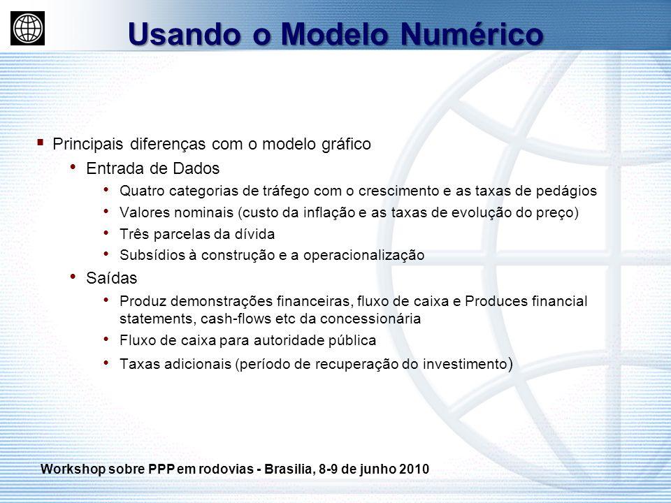 Principais diferenças com o modelo gráfico Entrada de Dados Quatro categorias de tráfego com o crescimento e as taxas de pedágios Valores nominais (cu
