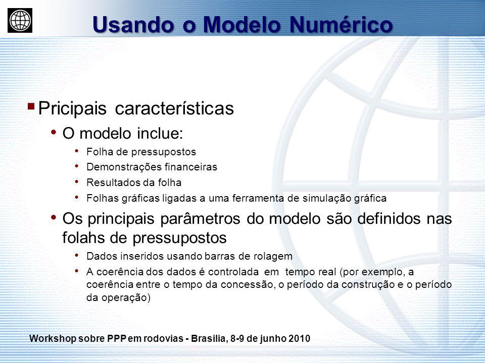 Pricipais características O modelo inclue: Folha de pressupostos Demonstrações financeiras Resultados da folha Folhas gráficas ligadas a uma ferrament